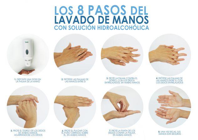 Lavarse las manos evita muchas enfermedades. Vis Médica